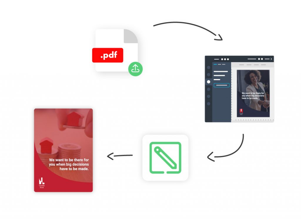 a graphic shows the steps to create templates through pdf import. firstly import, secondly edit, and third download