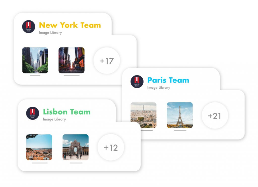 New York team, Lisbon team, and Paris Team are using localized images from their individual libraries.