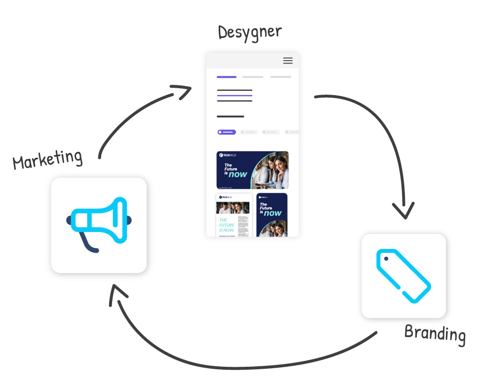 white graph with the advantages of using desygner to improve your company's branding and marketing